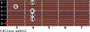 C#11sus add(m2) guitar chord