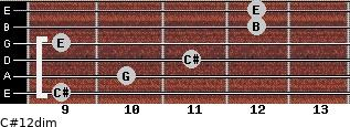 C#1/2dim for guitar on frets 9, 10, 11, 9, 12, 12