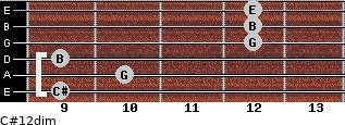 C#1/2dim for guitar on frets 9, 10, 9, 12, 12, 12