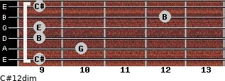 C#1/2dim for guitar on frets 9, 10, 9, 9, 12, 9