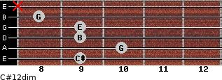 C#1/2dim for guitar on frets 9, 10, 9, 9, 8, x