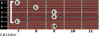 C#1/2dim for guitar on frets 9, 7, 9, 9, 8, 7
