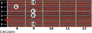 C#1/2dim for guitar on frets 9, x, 9, 9, 8, 9