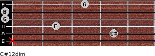 C#1/2dim for guitar on frets x, 4, 2, 0, 0, 3