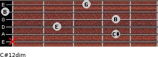 C#1/2dim for guitar on frets x, 4, 2, 4, 0, 3