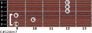 C#1/2dim7 for guitar on frets 9, 10, 9, 12, 12, 12