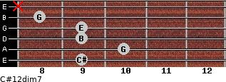 C#1/2dim7 for guitar on frets 9, 10, 9, 9, 8, x