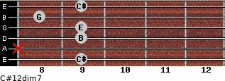 C#1/2dim7 for guitar on frets 9, x, 9, 9, 8, 9