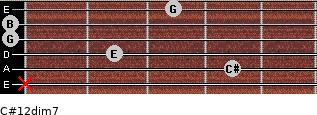 C#1/2dim7 for guitar on frets x, 4, 2, 0, 0, 3