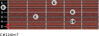 C#1/2dim7 for guitar on frets x, 4, 2, 4, 0, 3