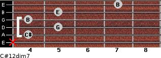 C#1/2dim7 for guitar on frets x, 4, 5, 4, 5, 7
