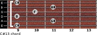C#13 for guitar on frets 9, 11, 9, 10, 11, 9