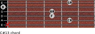 C#13 for guitar on frets x, 4, 3, 3, 0, 4