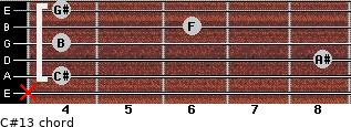 C#13 for guitar on frets x, 4, 8, 4, 6, 4