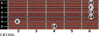 C#13/Ab for guitar on frets 4, 2, 6, 6, 6, 6