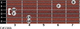 C#13/Ab for guitar on frets 4, 4, 3, 3, 6, 7
