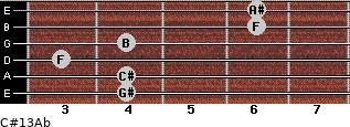 C#13/Ab for guitar on frets 4, 4, 3, 4, 6, 6