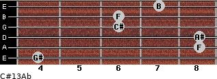 C#13/Ab for guitar on frets 4, 8, 8, 6, 6, 7