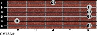 C#13/A# for guitar on frets 6, 2, 6, 6, 6, 4
