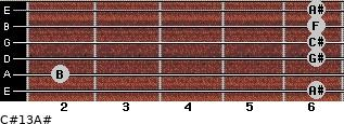 C#13/A# for guitar on frets 6, 2, 6, 6, 6, 6