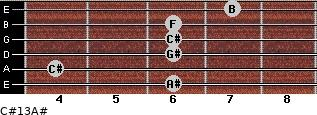 C#13/A# for guitar on frets 6, 4, 6, 6, 6, 7