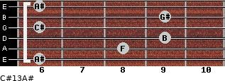 C#13/A# for guitar on frets 6, 8, 9, 6, 9, 6