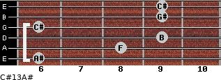 C#13/A# for guitar on frets 6, 8, 9, 6, 9, 9