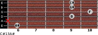 C#13/A# for guitar on frets 6, x, 9, 10, 9, 9
