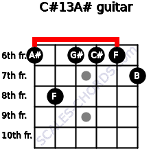 C#13/A# for guitar on frets 6, 8, 6, 6, 6, 7