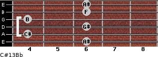 C#13/Bb for guitar on frets 6, 4, 6, 4, 6, 6
