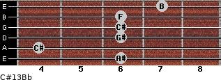 C#13/Bb for guitar on frets 6, 4, 6, 6, 6, 7