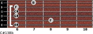C#13/Bb for guitar on frets 6, 8, 6, 6, 6, 7