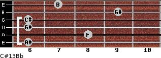 C#13/Bb for guitar on frets 6, 8, 6, 6, 9, 7