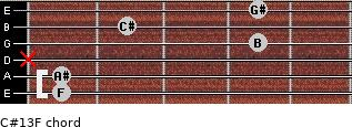 C#13/F for guitar on frets 1, 1, x, 4, 2, 4