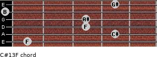 C#13/F for guitar on frets 1, 4, 3, 3, 0, 4