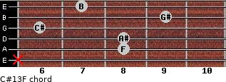 C#13/F for guitar on frets x, 8, 8, 6, 9, 7
