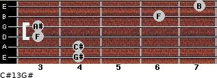 C#13/G# for guitar on frets 4, 4, 3, 3, 6, 7
