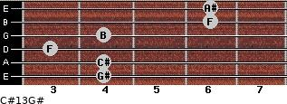 C#13/G# for guitar on frets 4, 4, 3, 4, 6, 6