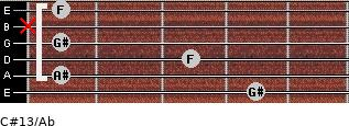 C#13/Ab for guitar on frets 4, 1, 3, 1, x, 1
