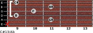 C#13/Ab for guitar on frets x, 11, 9, 10, 11, 9