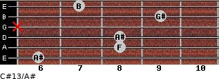 C#13/A# for guitar on frets 6, 8, 8, x, 9, 7