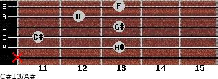 C#13/A# for guitar on frets x, 13, 11, 13, 12, 13