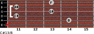 C#13/B for guitar on frets x, 14, 11, 13, 11, 13