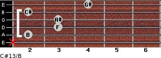 C#13/B for guitar on frets x, 2, 3, 3, 2, 4