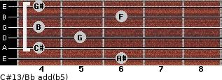 C#13/Bb add(b5) guitar chord