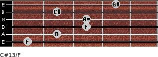 C#13/F for guitar on frets 1, 2, 3, 3, 2, 4
