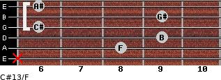 C#13/F for guitar on frets x, 8, 9, 6, 9, 6