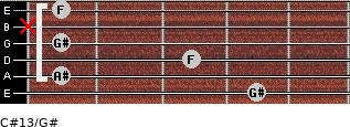 C#13/G# for guitar on frets 4, 1, 3, 1, x, 1