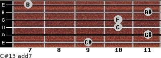 C#13 add(7) for guitar on frets 9, 11, 10, 10, 11, 7