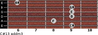 C#13 add(m3) for guitar on frets 9, 8, 9, 9, 9, 6